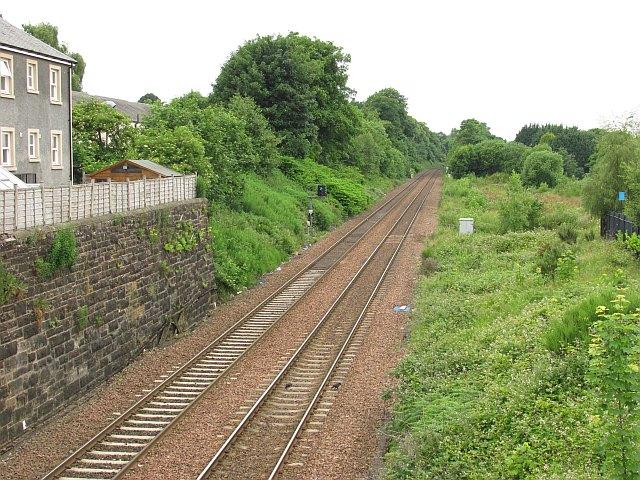 Stirlingshire Midland Junction Railway