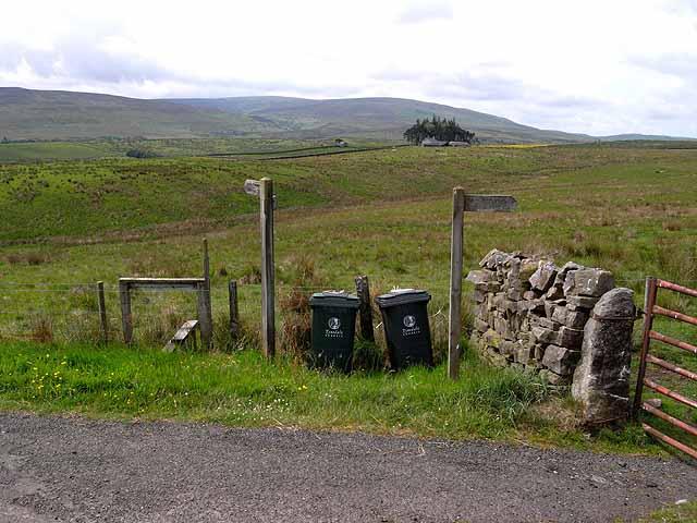 Footpath signposts