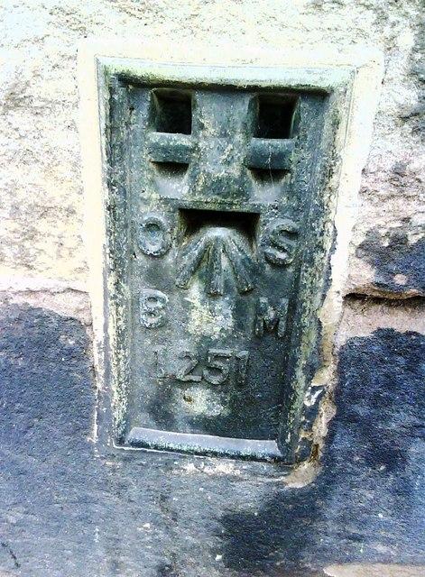 Flush Bracket 1251