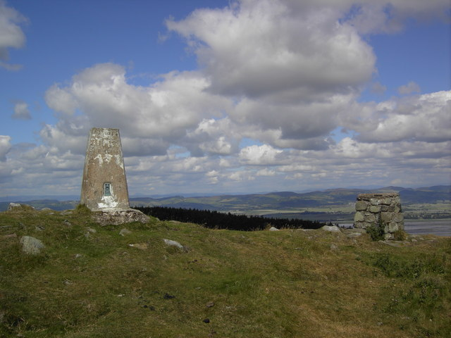 Summit of Norman's Law