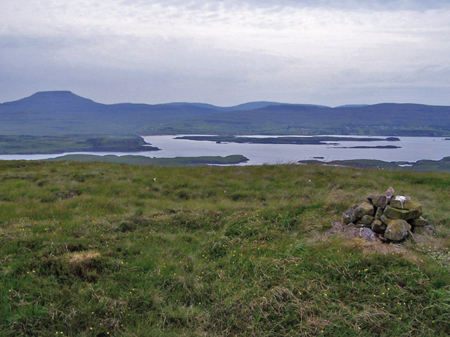South west from Creag a' Mhill