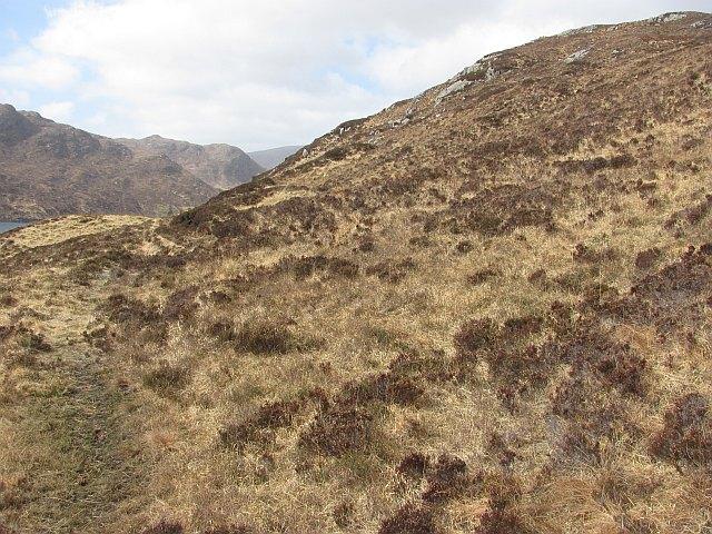 Path along Loch Sealg