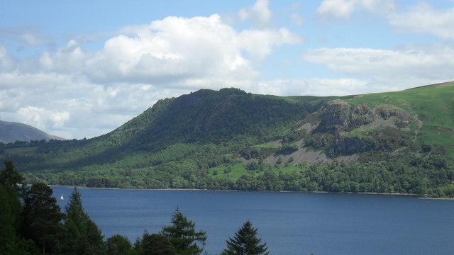 A view of Derwent Water