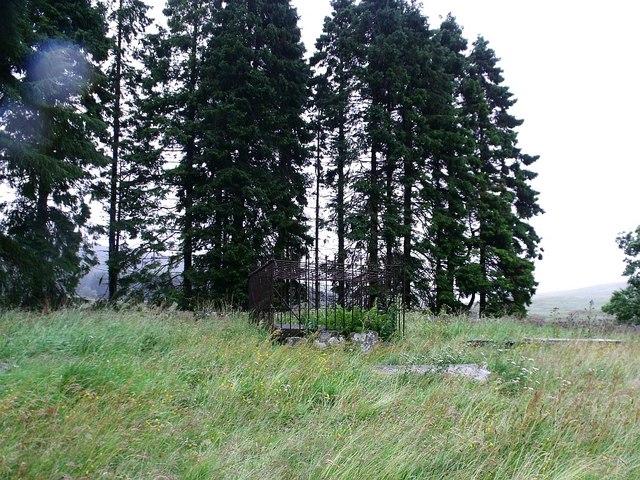 Kirk O' Muir burial ground
