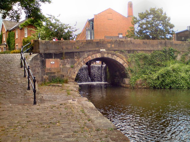Castle Street Bridge
