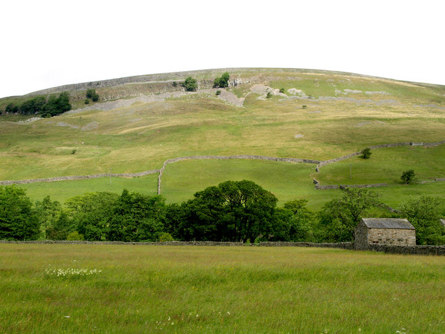 The Swaledale Valley