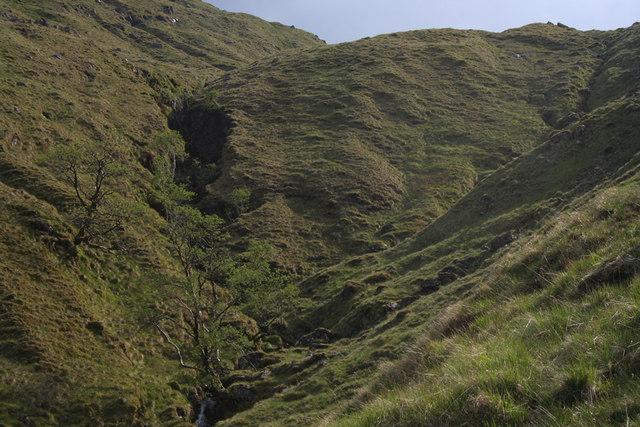 Gullies of tributaries