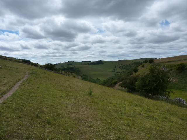 Slopes of the Manifold Valley