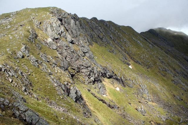 Saddle summit ridge