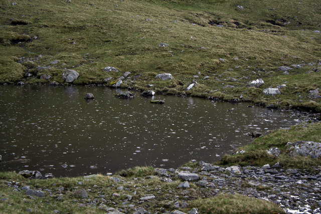 Loch Coire Uaine