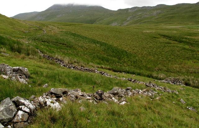 Grassy Moorland Col