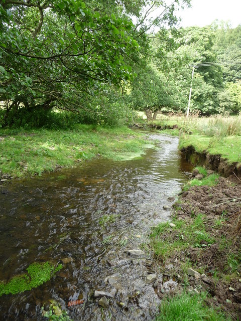 River Teme