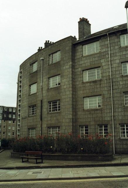 Socttish Social Housing Cost Building