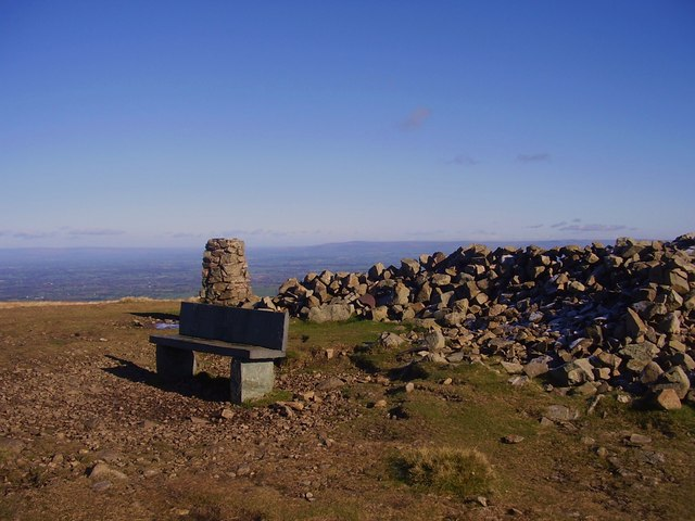 Summit of High Pike