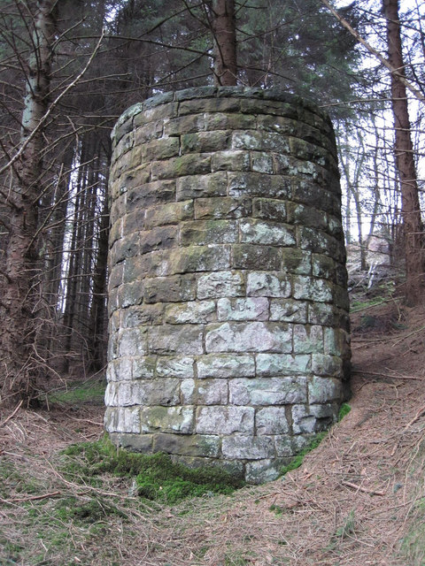 Wintergill Ironstone Mine Shaft