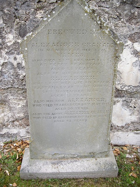 A family gravestone in Strachan graveyard