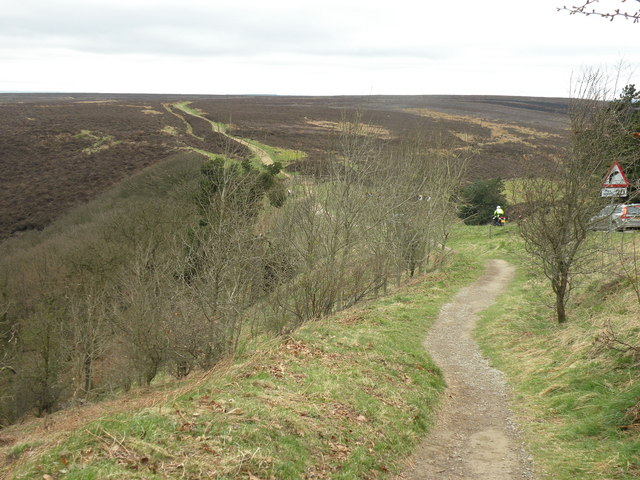 Path leading to the Hole of Horcum.