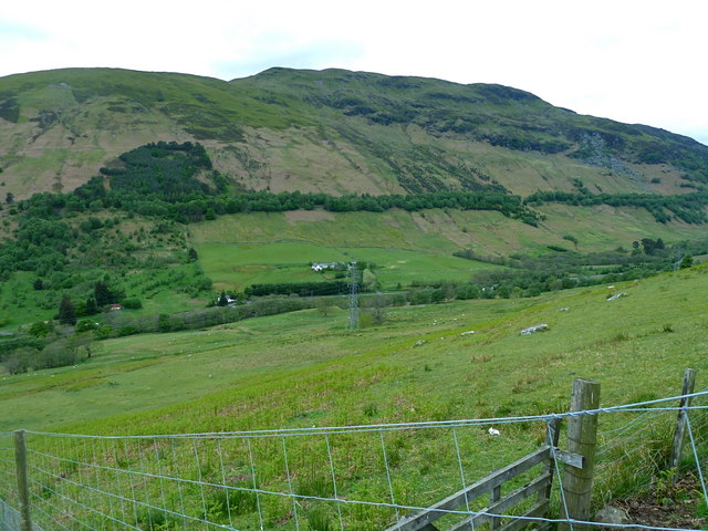 Glen Ogle Farm (centre) from across the Glen