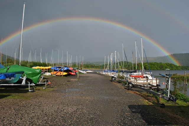 Derwent water Rainbow
