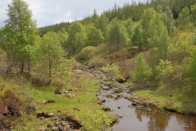 Glen Turret and Turret Burn
