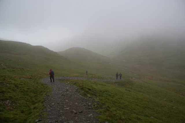 Descent from Coledale Hause