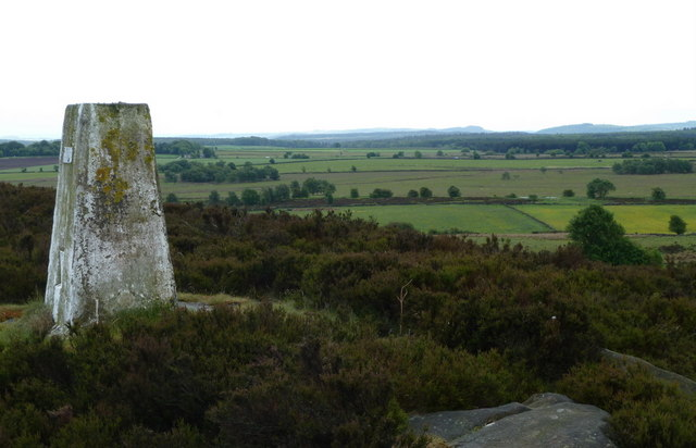 Trig point on Beeley Moor
