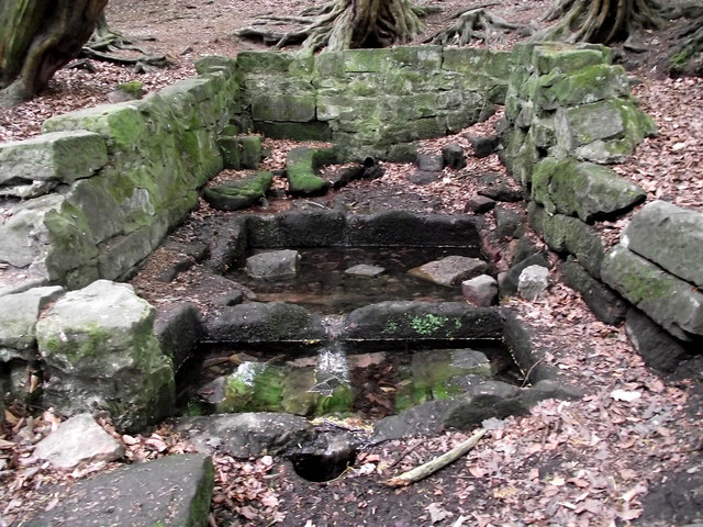 Gawton's Well