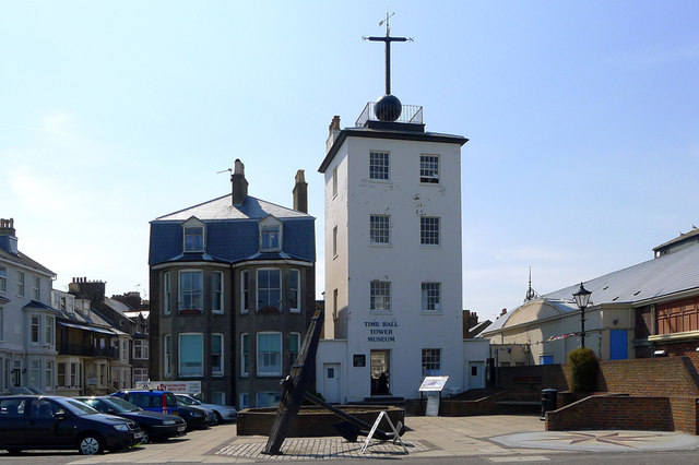 The Time Ball and Museum, Deal