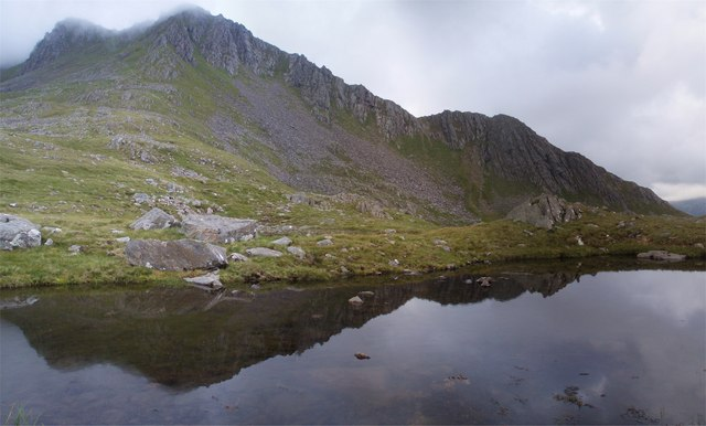 Forcan Ridge Reflection