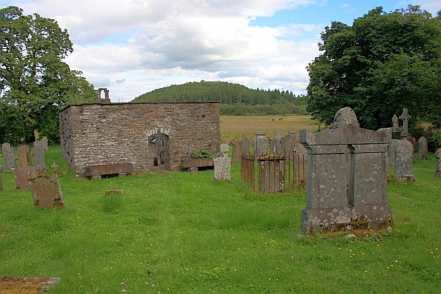 Remains of Kirkton Church