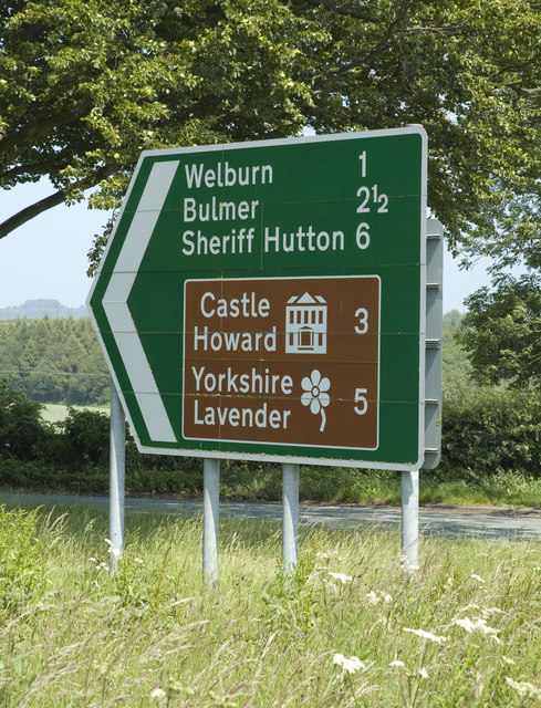 Sign to Welburn & Castle Howard
