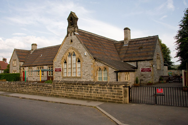 Youlgrave All Saints C of E Primary School