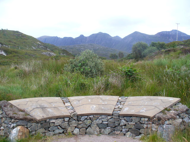 Viewpoint by Loch Assynt