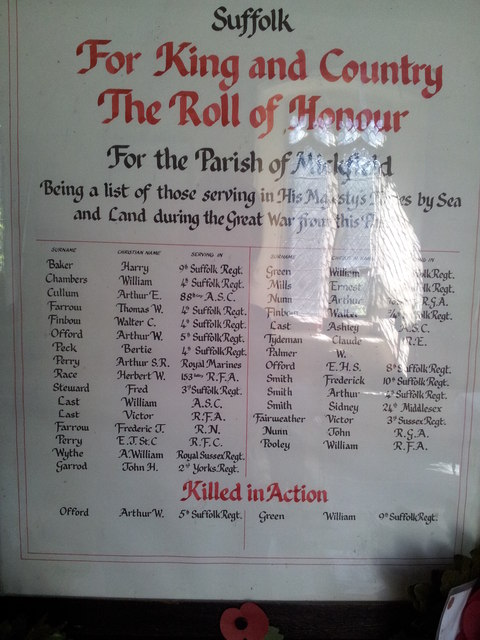 WW1 Roll of Honour, Mickfield
