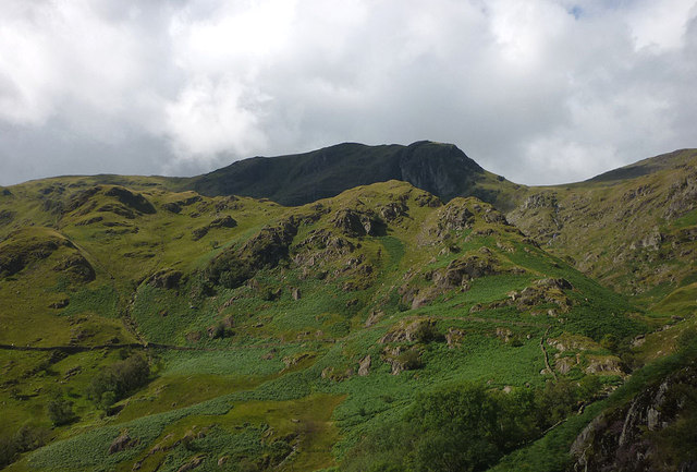 Stangs, Dovedale
