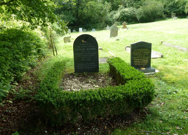 Grave of a distinguished man