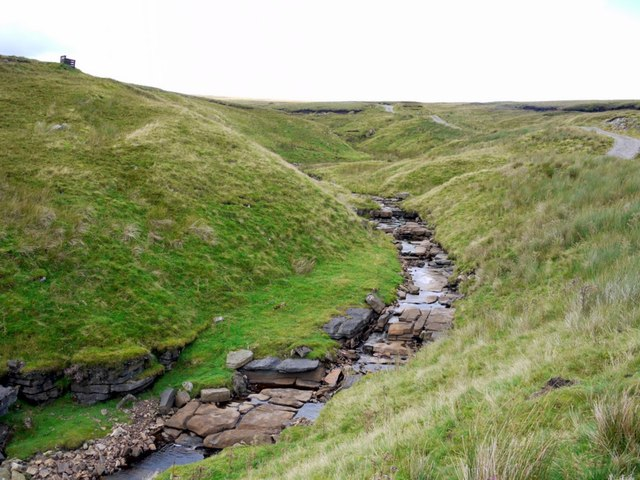 Grain Beck below the shooting hut