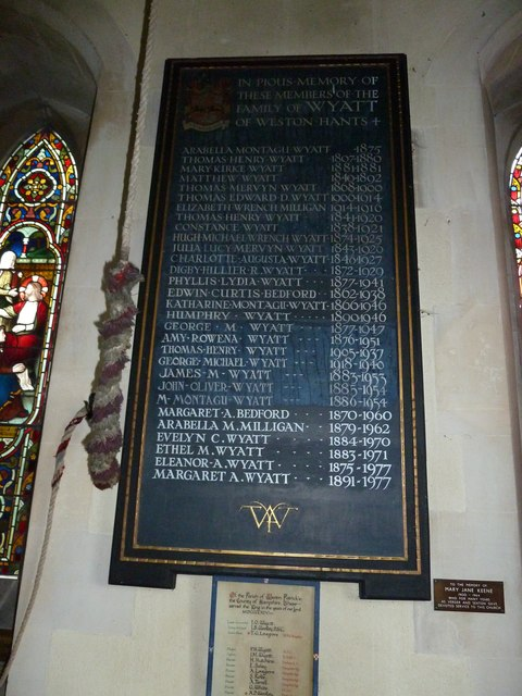 St Andrew, South Warnborough: incumbency board