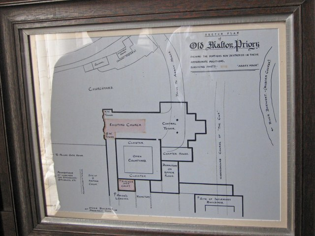 Plan of the original Priory, Old Malton