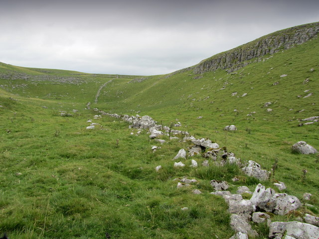 Dry Valley leading towards Hawkswick Clowder