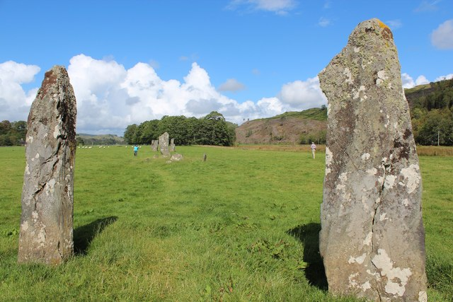 The Nether Largie complex of standing stones