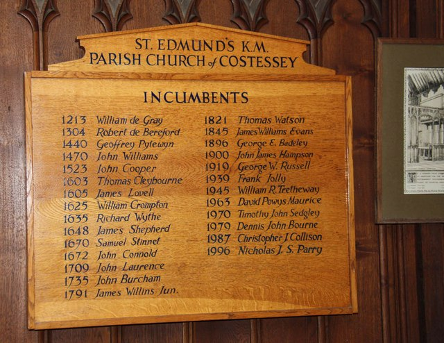 St Edmund, Costessey - Incumbent board