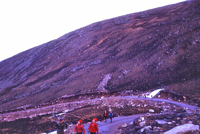 Cairngorm Ski Road