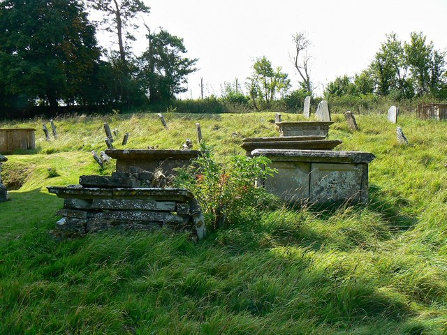 Tombs, graveyard, St Giles' Church, Imber