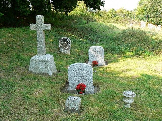 Modern graves, St Giles' Church, Imber