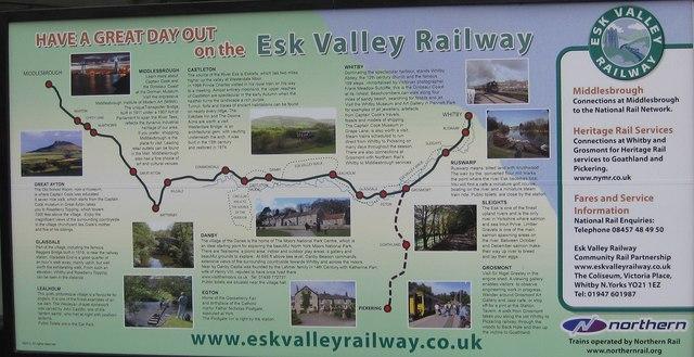 Information board - Esk Valley Railway