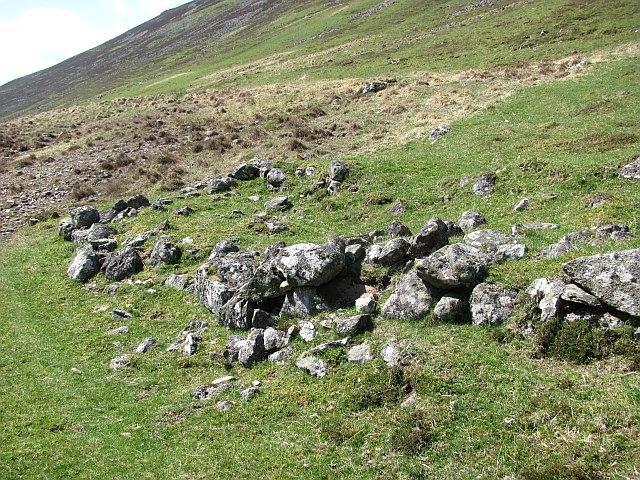 Ruin in Glen Tilt
