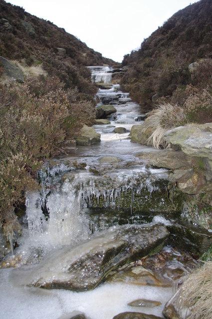 Frozen Jaggers Clough