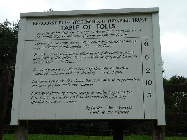 COAM 78: the toll board