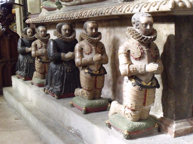 Children of John and Elizabeth Manners on his tomb